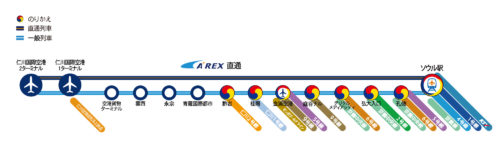 出典:https://www.arex.or.kr/