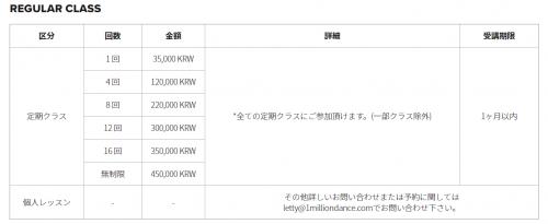 出典:http://www.1milliondance.com/jp/about/