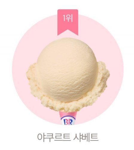 出典:http://www.baskinrobbins.co.kr/menu/list.php?top=A