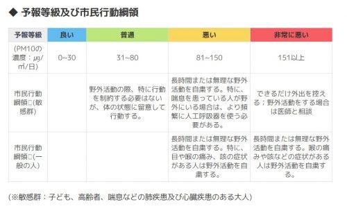 出典:http://japanese.seoul.go.kr