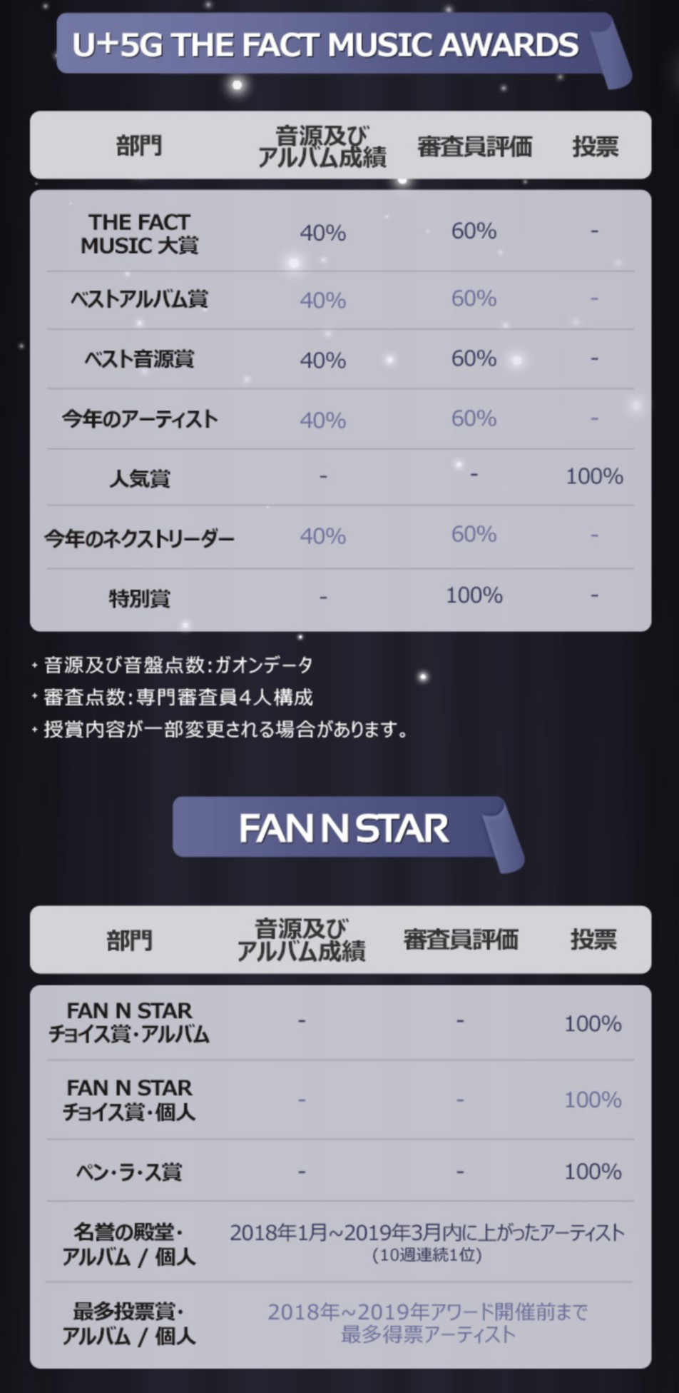 出典:http://jp.fannstar.tf.co.kr