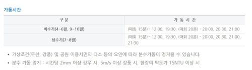 出典:http://hangang.seoul.go.kr